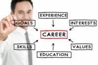 Як просунути кар'єру за допомогою шести магічних фраз