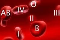 Как по группе крови узнать ваши потенциальные болезни