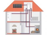 Види автономного опалення приватного будинку