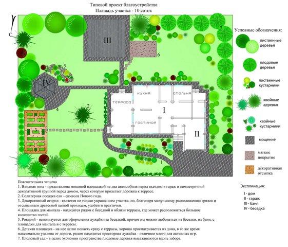 Планировка дизайн участка 10 соток