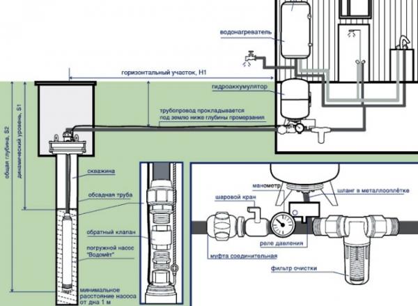 Схема автоматики для скважины своими руками 84