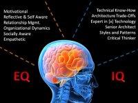 Як підвищити IQ?