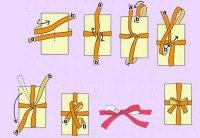 Як зробити упаковку для подарунка (малюнки і схеми)