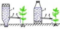 Як зробити крапельний полив своїми руками з підручних матеріалів