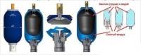 Гідроакумулятор для водопостачання - читати обов'язково якщо купуєш